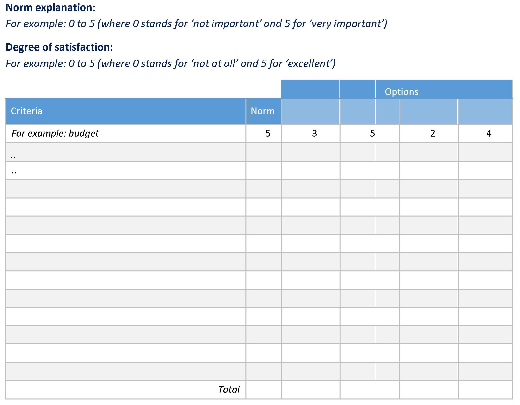 Decision Matrix Template Free [Excel, Word, PDF]