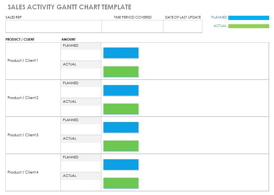 example of a gantt chart