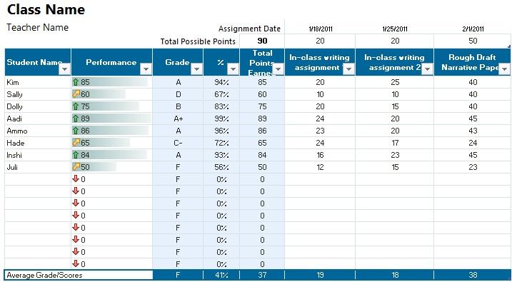 free editable gradebook template excel