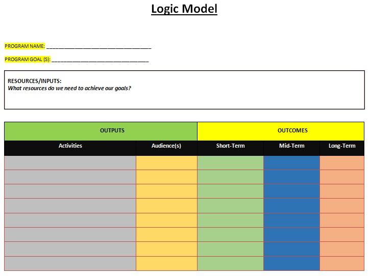 Logic Model Template 18