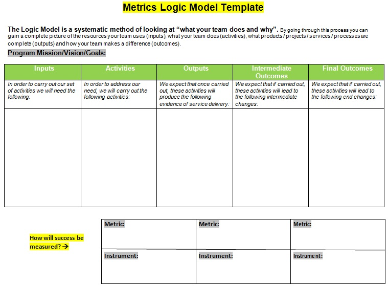 Logic Model Template 4