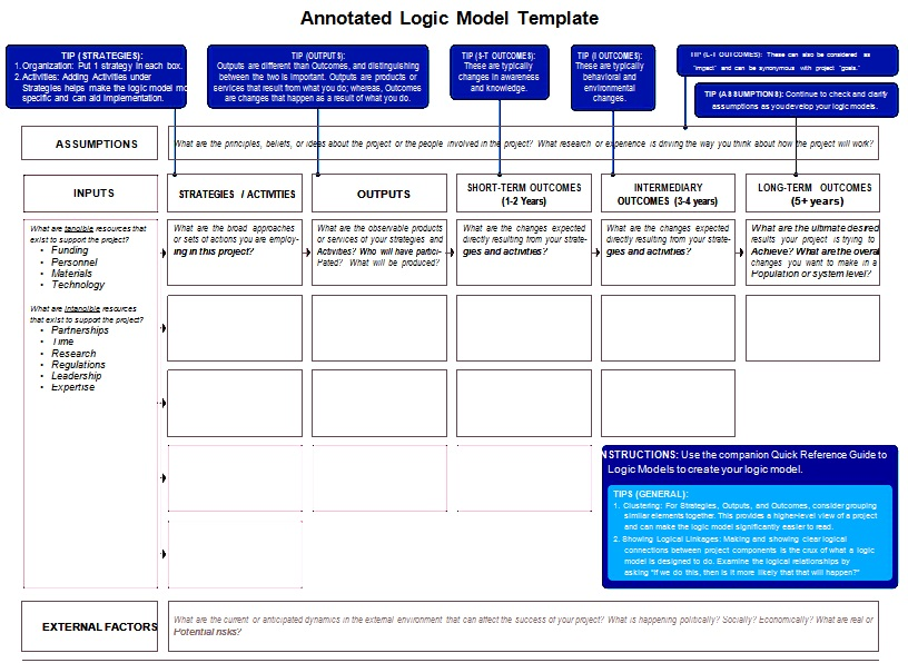 Logic Model Template 7