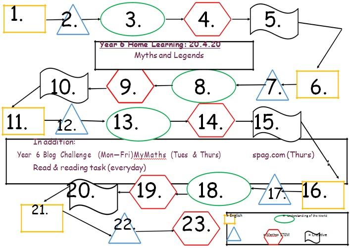 board game template 8