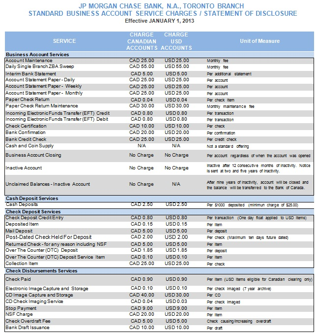 bank statement template 30