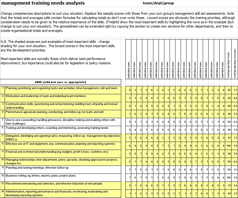 needs assessment template 1