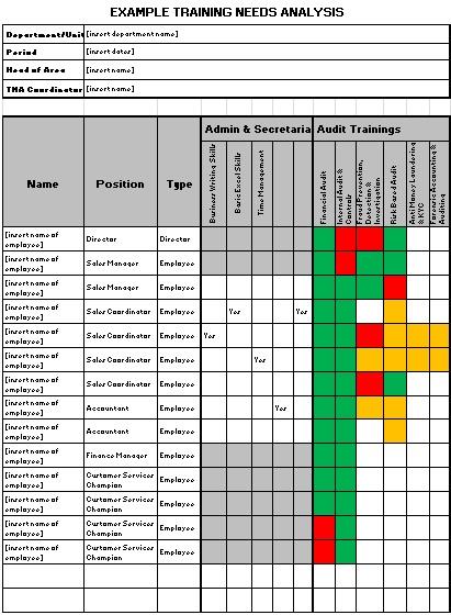 needs assessment template 10