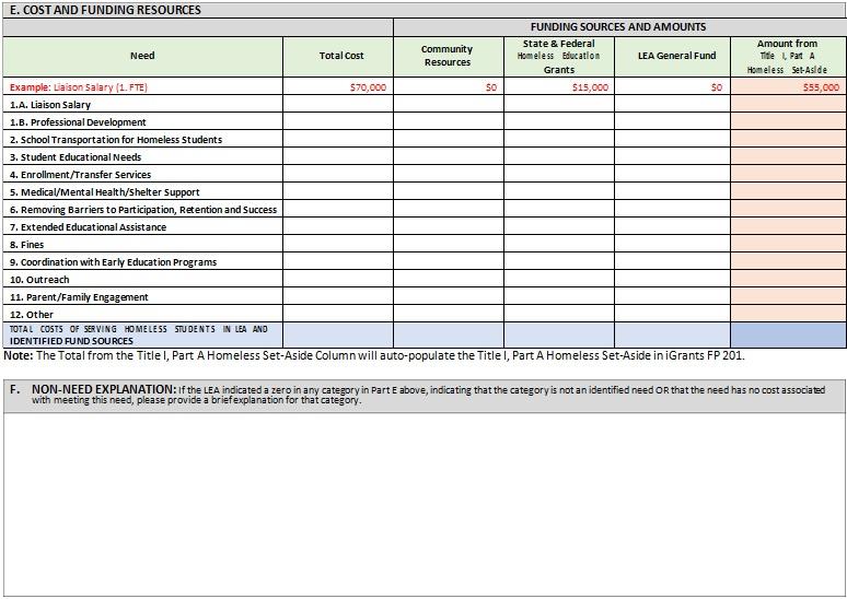 needs assessment template 13
