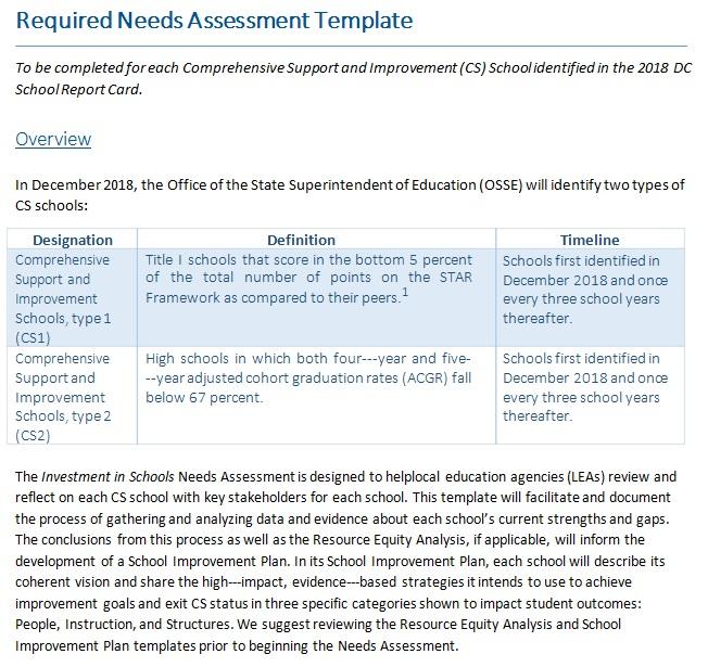 needs assessment template 15