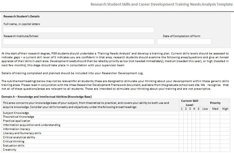 needs assessment template 29