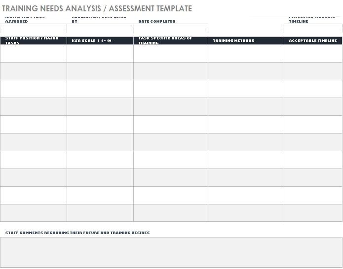 needs assessment template 3