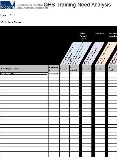 needs assessment template 6