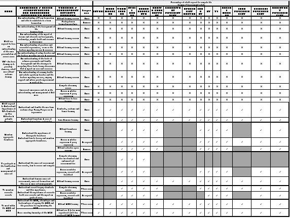 needs assessment template 7