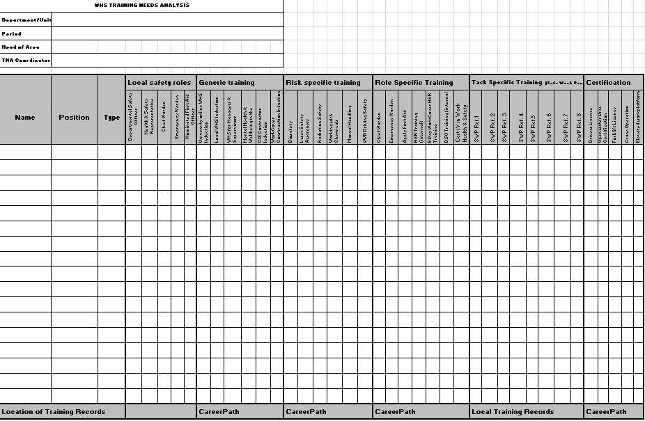 needs assessment template 8