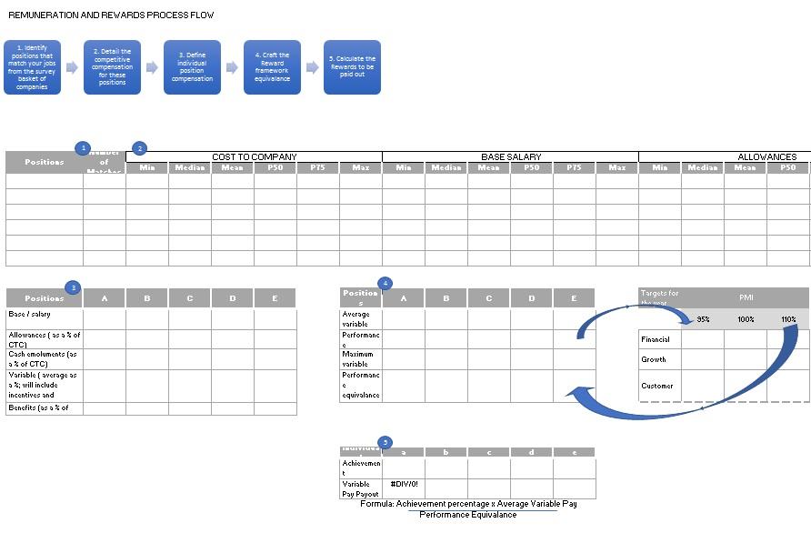 process map template 11