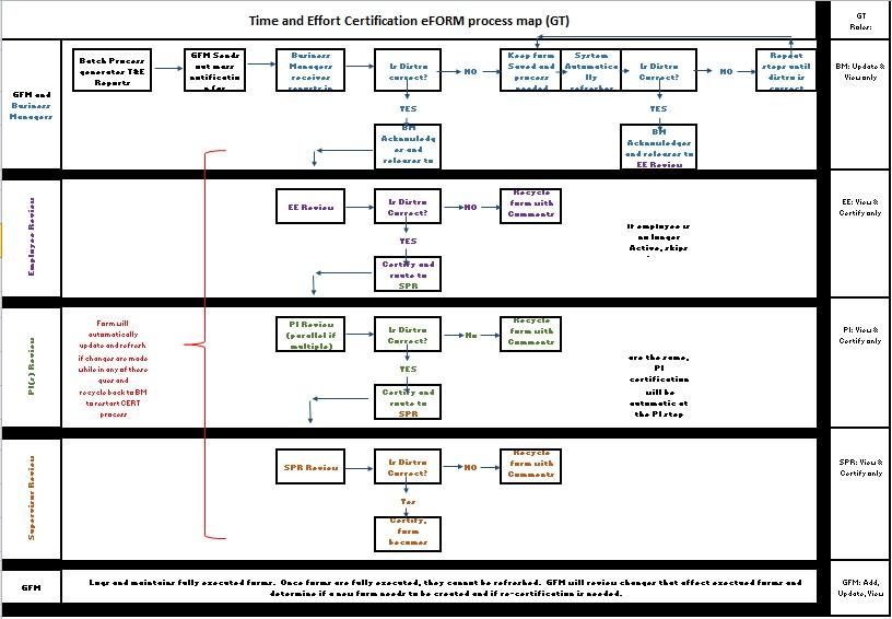 process map template 16