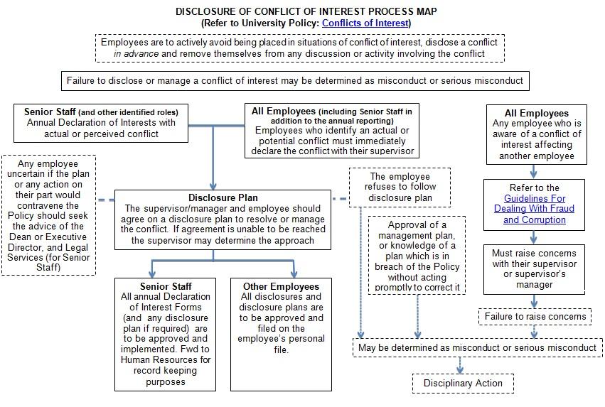 process map template 19