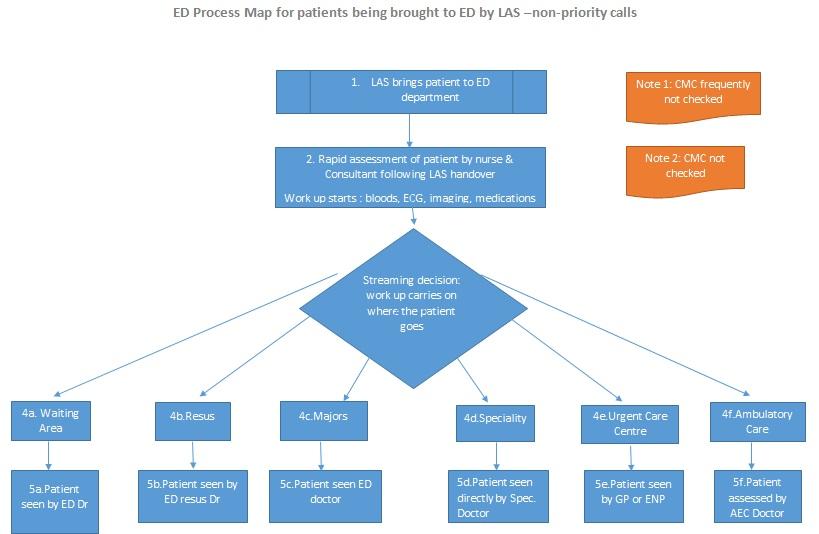 process map template 20