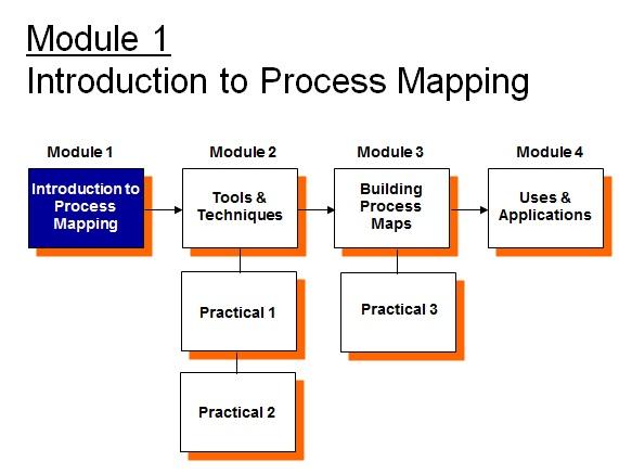 process map template 21