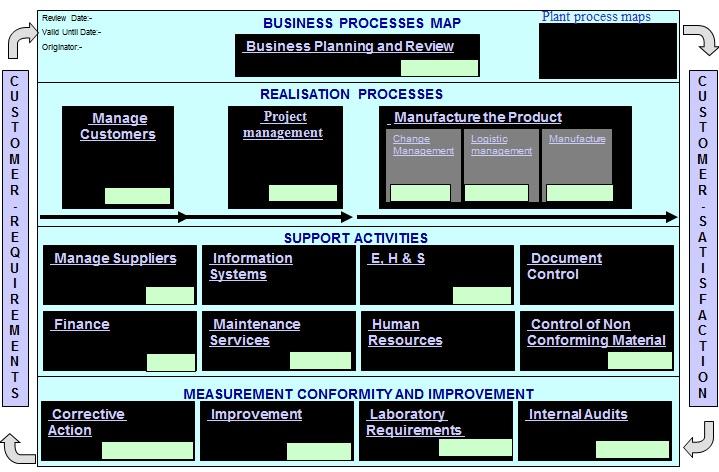 process map template 23