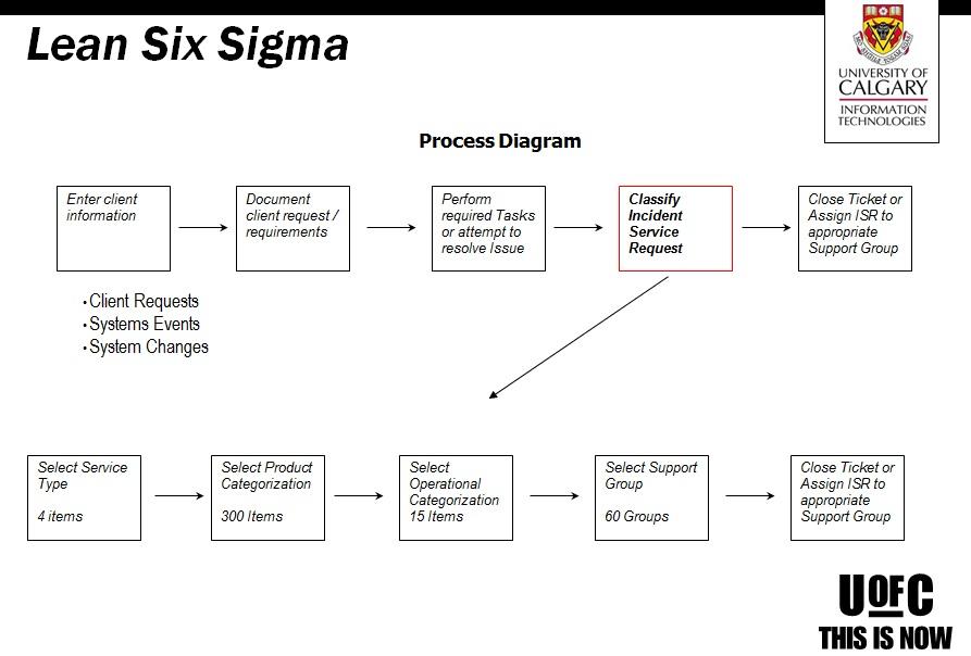 process map template 24