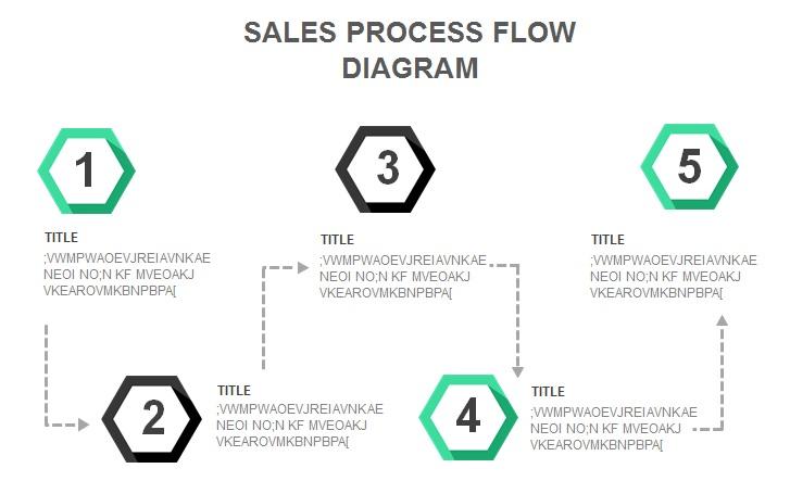 process map template 25