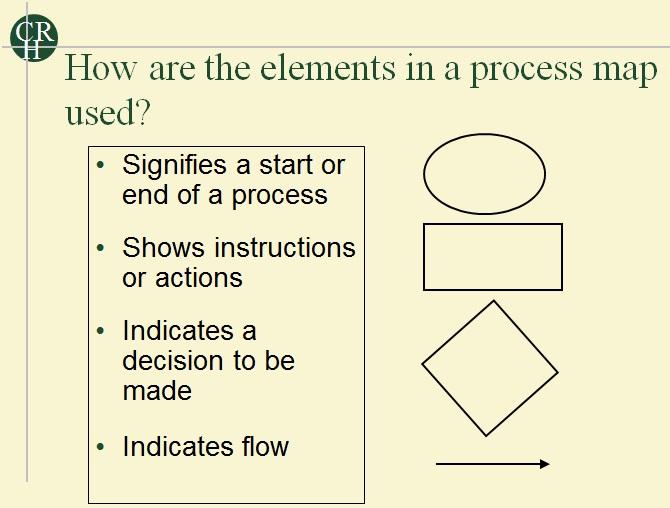 process map template 26