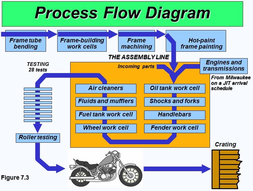 process map template 28