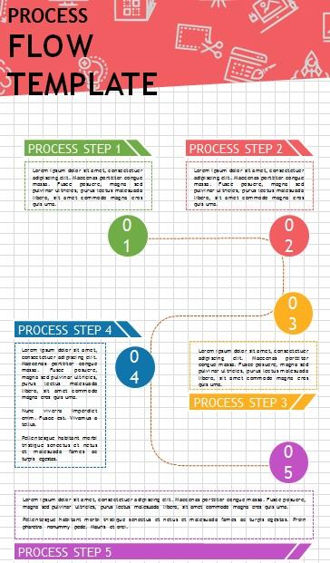 process map template 8