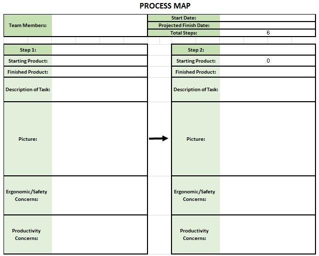 process map template 9